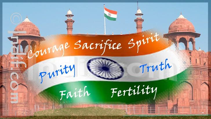 patriotic essay on india