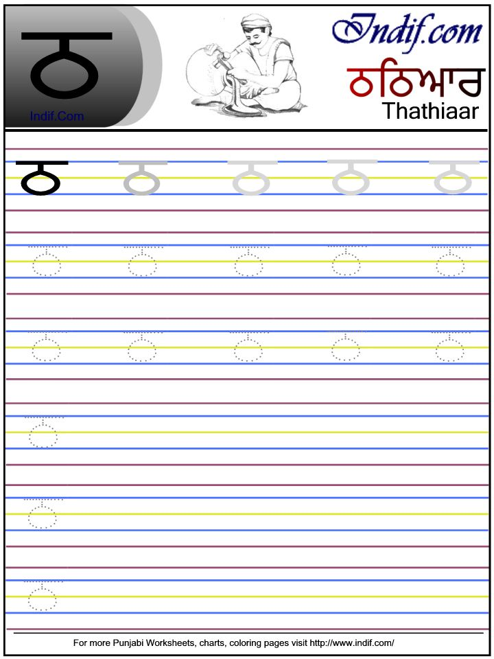 ... Alphabet Chart , Punjabi Alphabet Tracing , Punjabi Alphabet Vowels