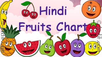 Hindi Fruits Chart for kids