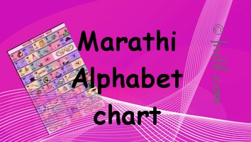 Marathi Alphabets Chart for kids