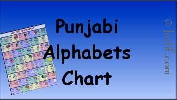 Learn Punjabi Matras and Gurmukhi Script, Read and Write Hindi