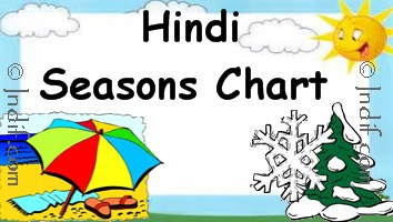 Christmas History In Hindi.Hindi For Kids Learn Read And Write Hindi
