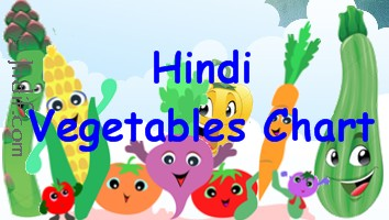 Hindi  Vegetables Chart for kids