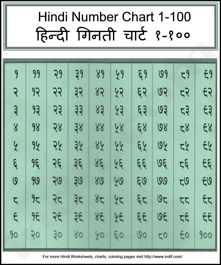 Counting chart 1 to 100 english image hd worksheets for 1 to 100 table in english