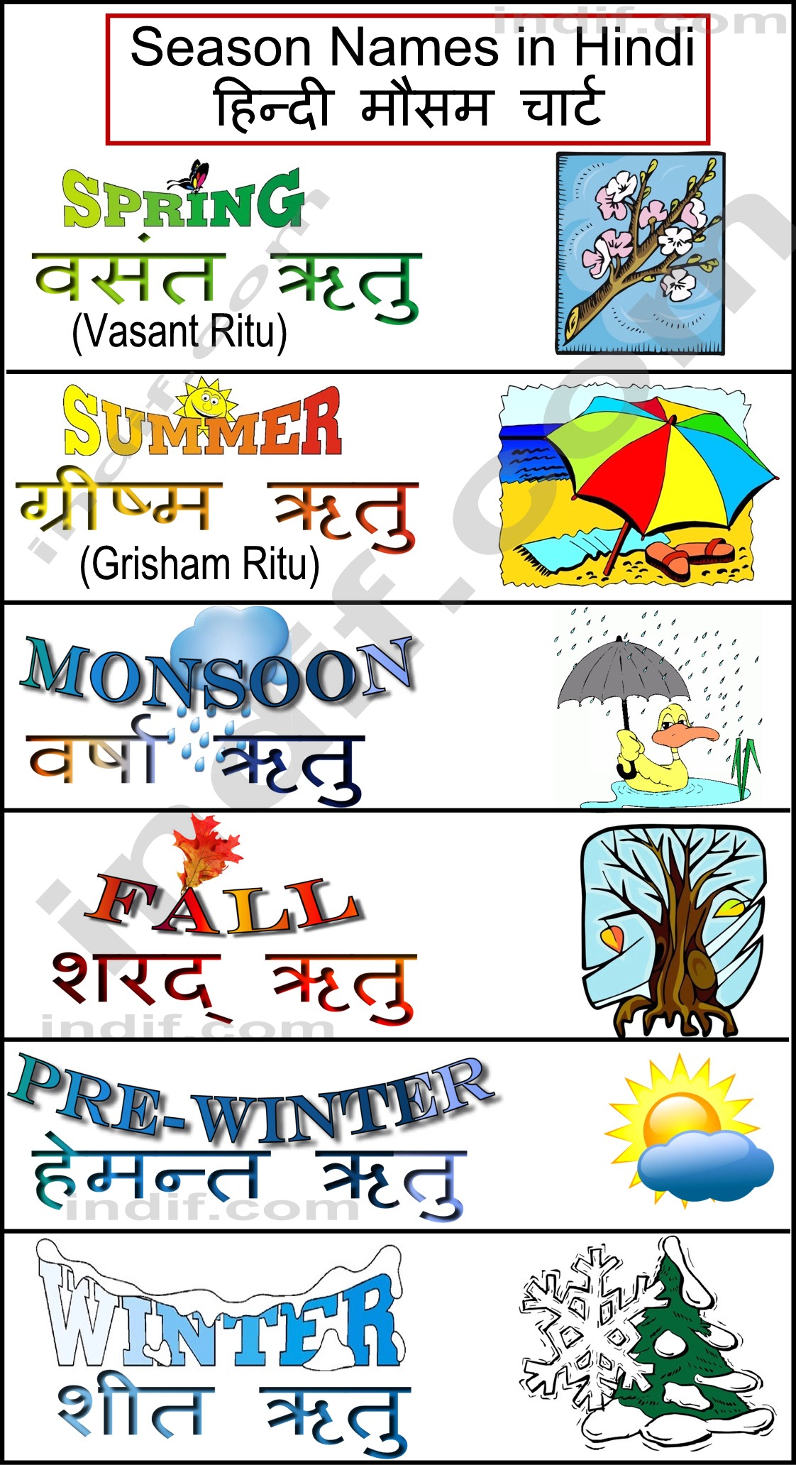 Seasons chart in hindi seasons chart in hindi season names in hindi ccuart Images