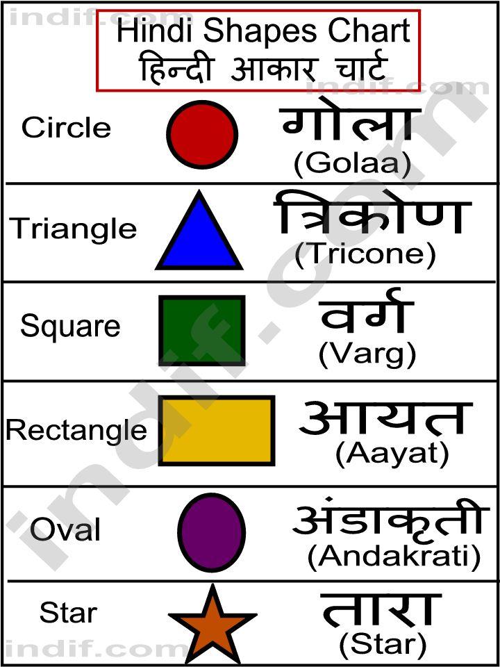 hindi shapes chart basic shapes in hindi. Black Bedroom Furniture Sets. Home Design Ideas