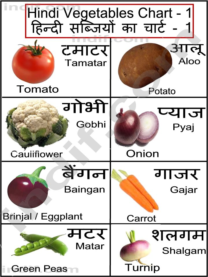 Hindi vegetables chart hindi vegetables chart ccuart Gallery