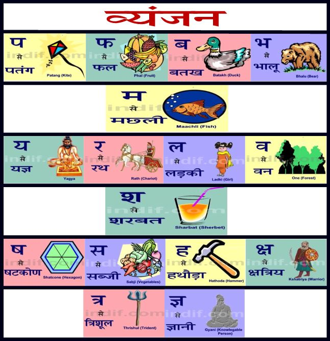 short stories in hindi varnamala Help having trouble viewing text on this site click here for more info.