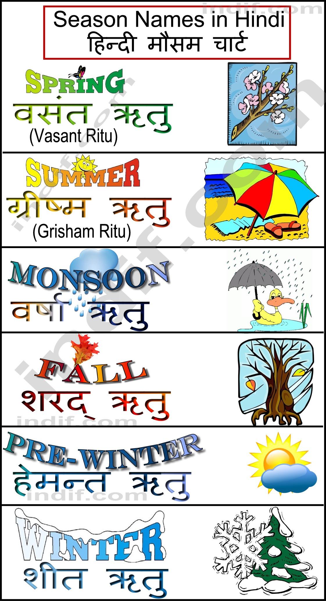 Hindi_seasons_chart on Summer Clothes Coloring Clipart