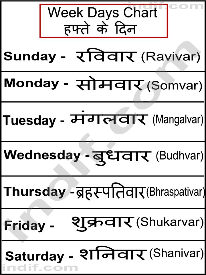 Week Days In Hindi Chart
