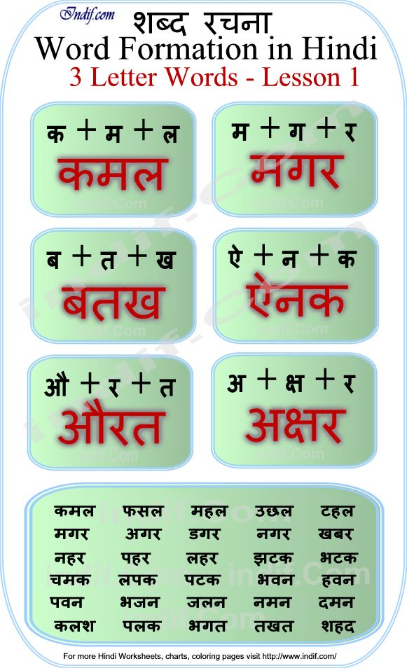 Learn To Read 3 Letter Hindi Words Lesson 1