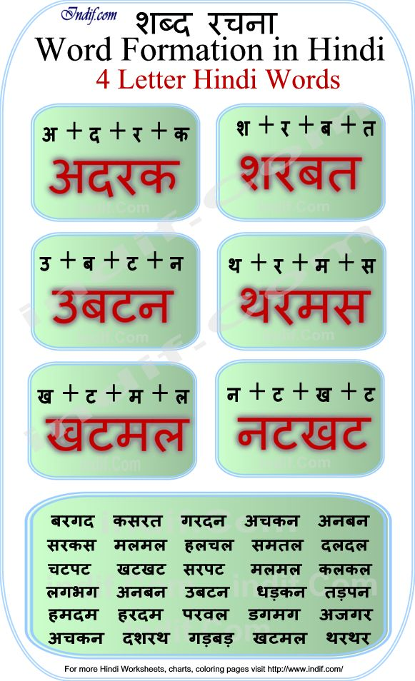 Learn to read 4 Letter Hindi Words Lesson 1
